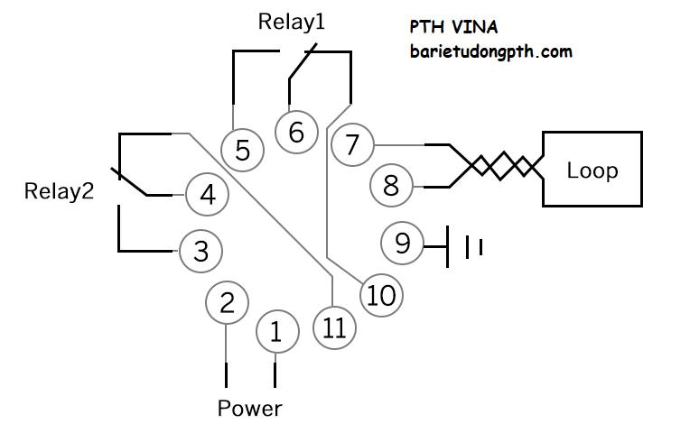 Sơ đồ lắp đặt bộ dò vòng từ PD-132