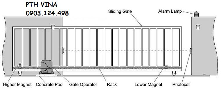 Lắp đặt motor cổng trượt tự động