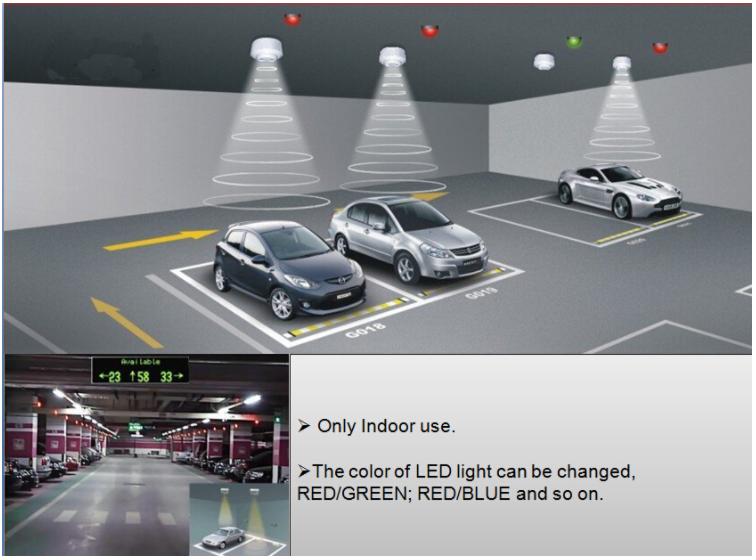 Hệ thống chỉ dẫn chỗ đậu xe tự động