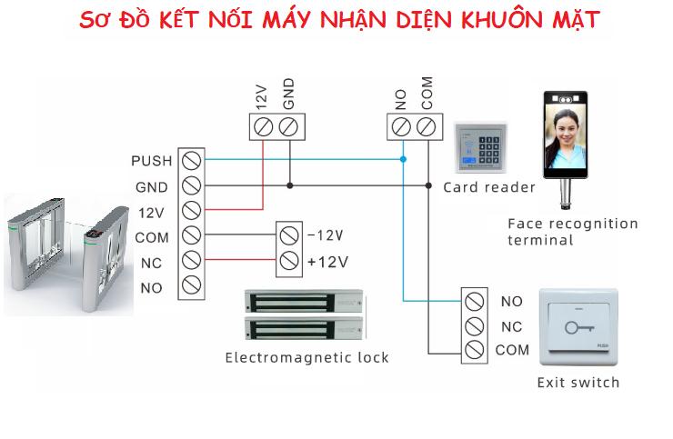 Sơ đồ kết nối máy nhận diện khuôn mặt